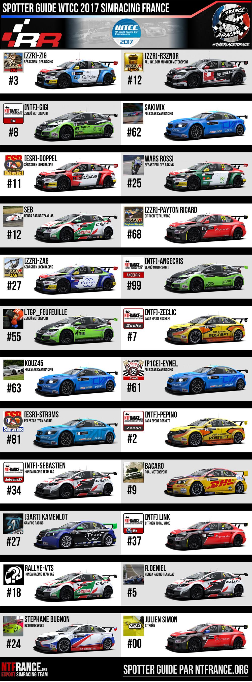 Raceroom sportter guide ntfrance