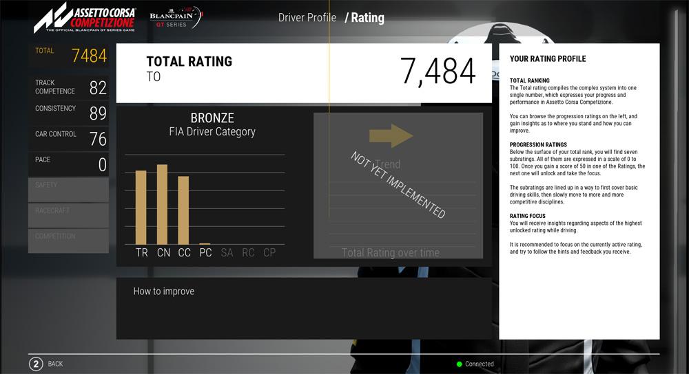 Tutoriel rating Assetto Corsa Competizione