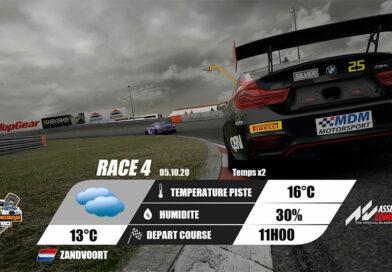 ACC FRU GT4 Sprint 2020 : Zandvoort